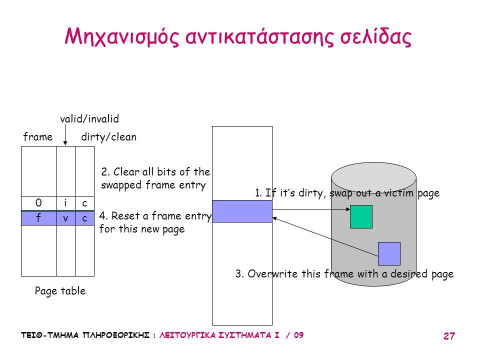 Μηχανισμός αντικατάστασης σελίδας