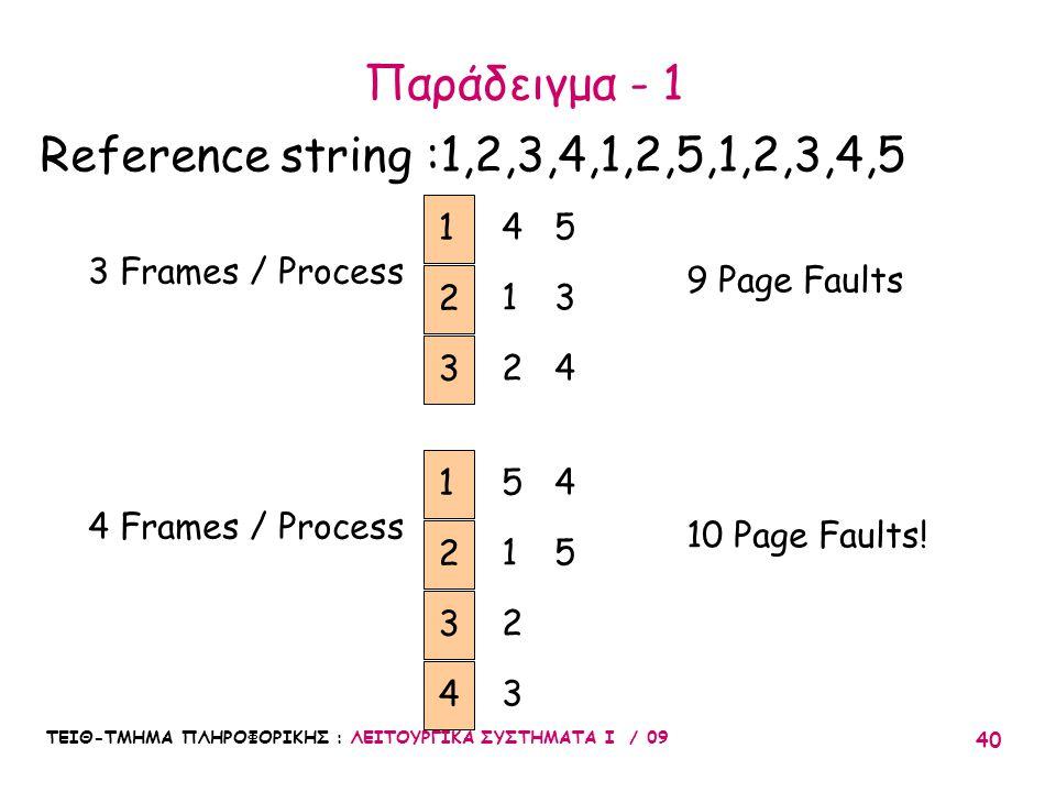 Παράδειγμα - 1 Reference string :1,2,3,4,1,2,5,1,2,3,4,5 1 4 5