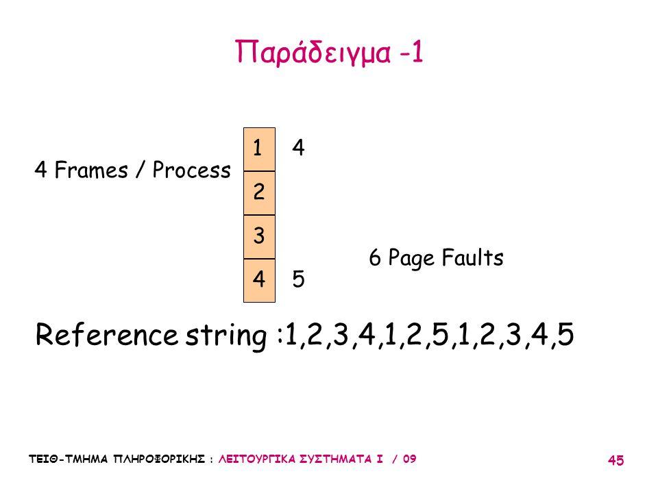 Παράδειγμα -1 Reference string :1,2,3,4,1,2,5,1,2,3,4,5 1 4