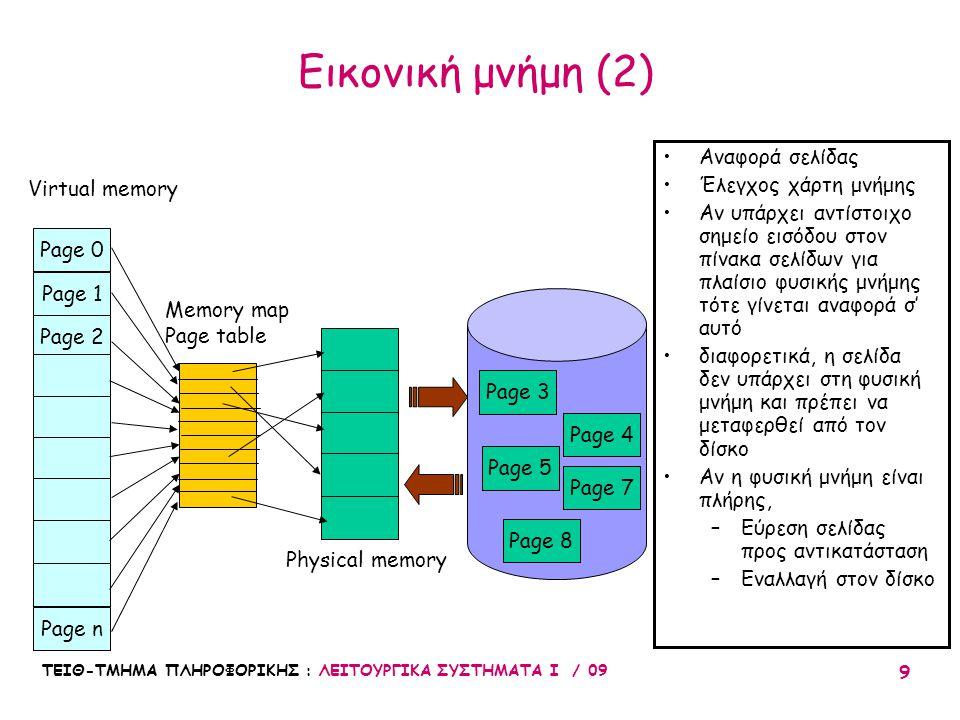 Εικονική μνήμη (2) Αναφορά σελίδας Έλεγχος χάρτη μνήμης