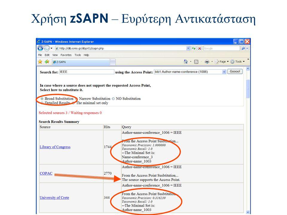 Χρήση zSAPN – Ευρύτερη Αντικατάσταση