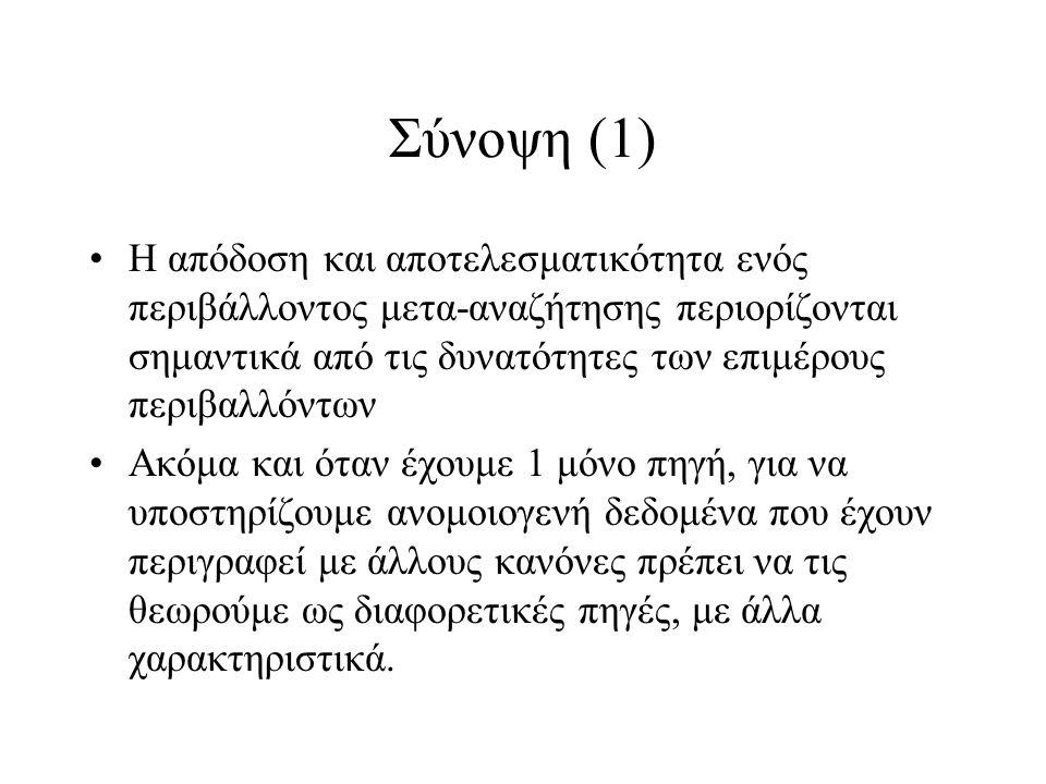 Σύνοψη (1)