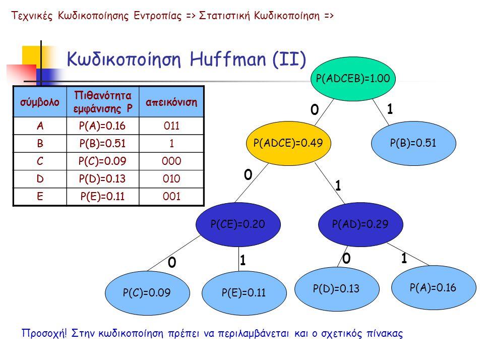 Κωδικοποίηση Huffman (ΙΙ)