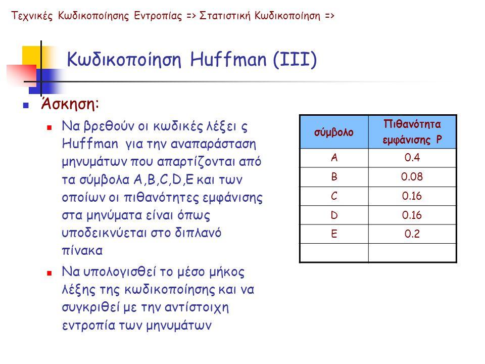 Κωδικοποίηση Huffman (ΙΙΙ)