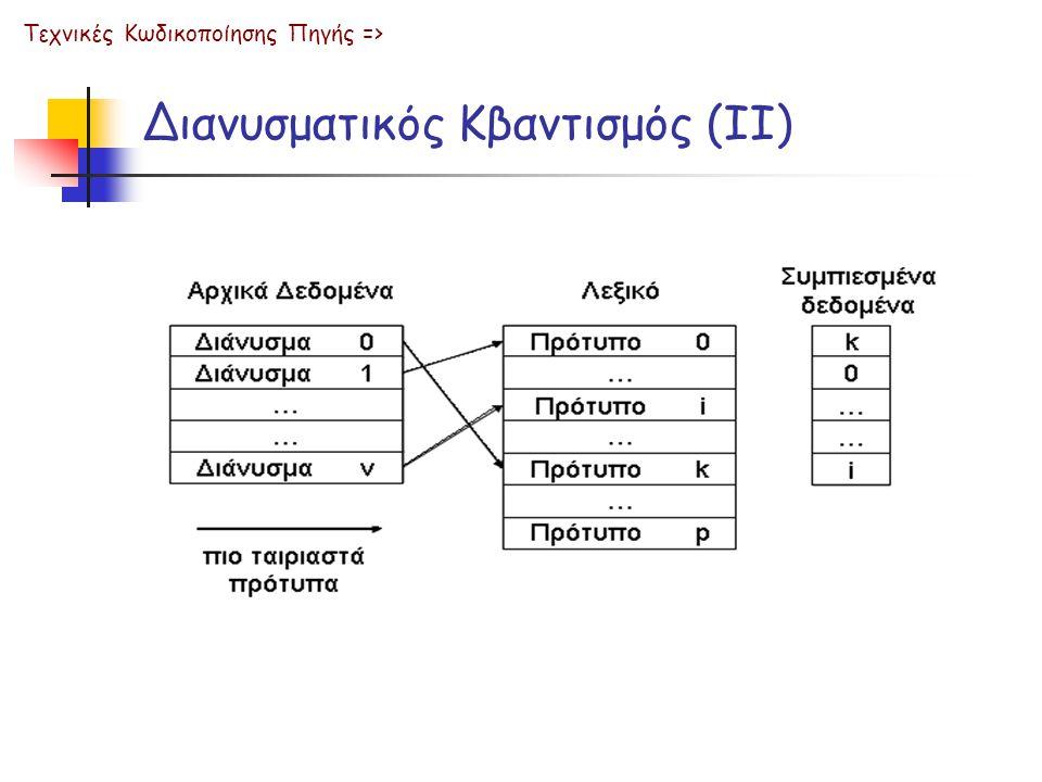 Διανυσματικός Κβαντισμός (II)
