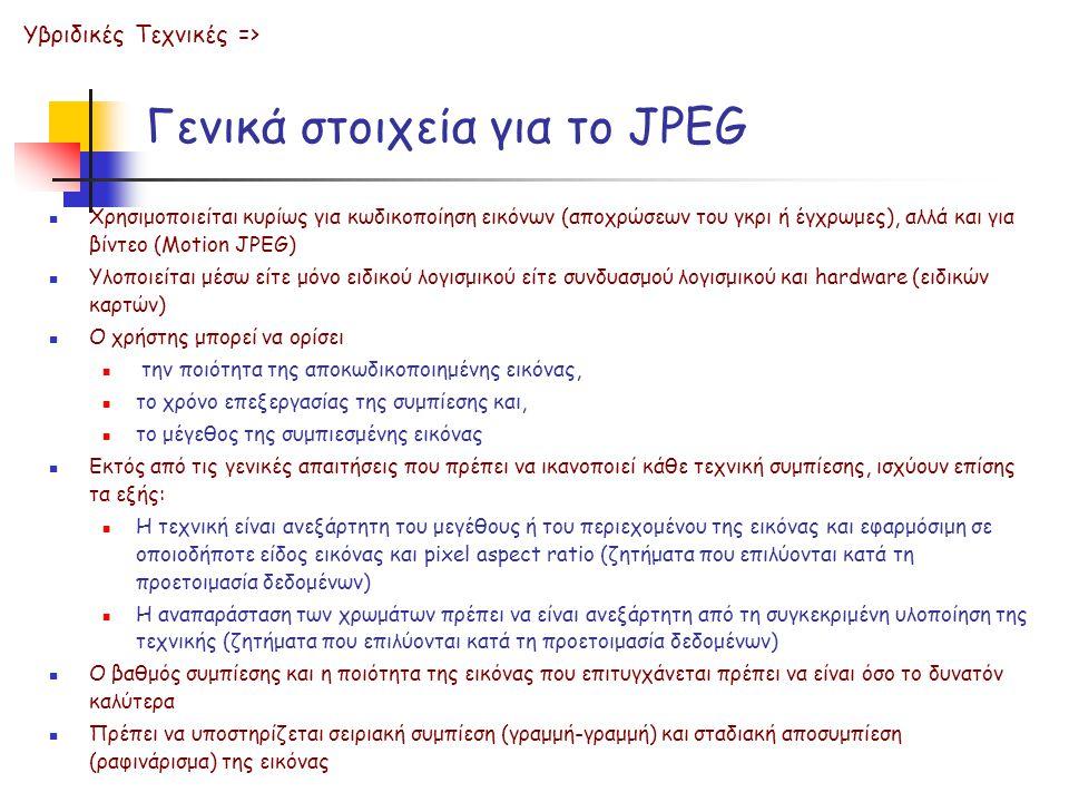 Γενικά στοιχεία για το JPEG
