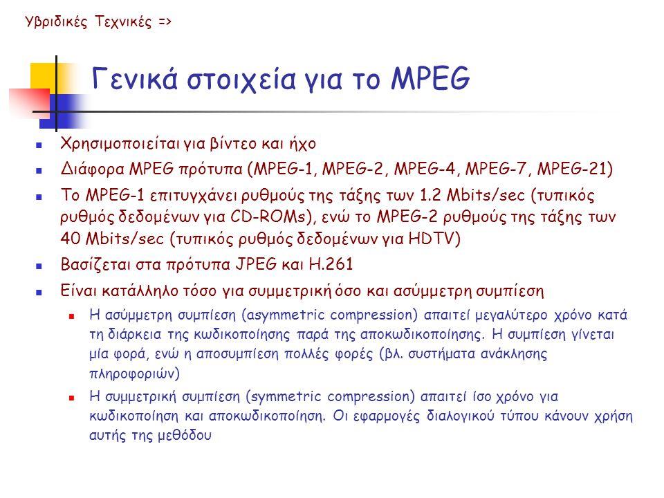 Γενικά στοιχεία για το MPEG
