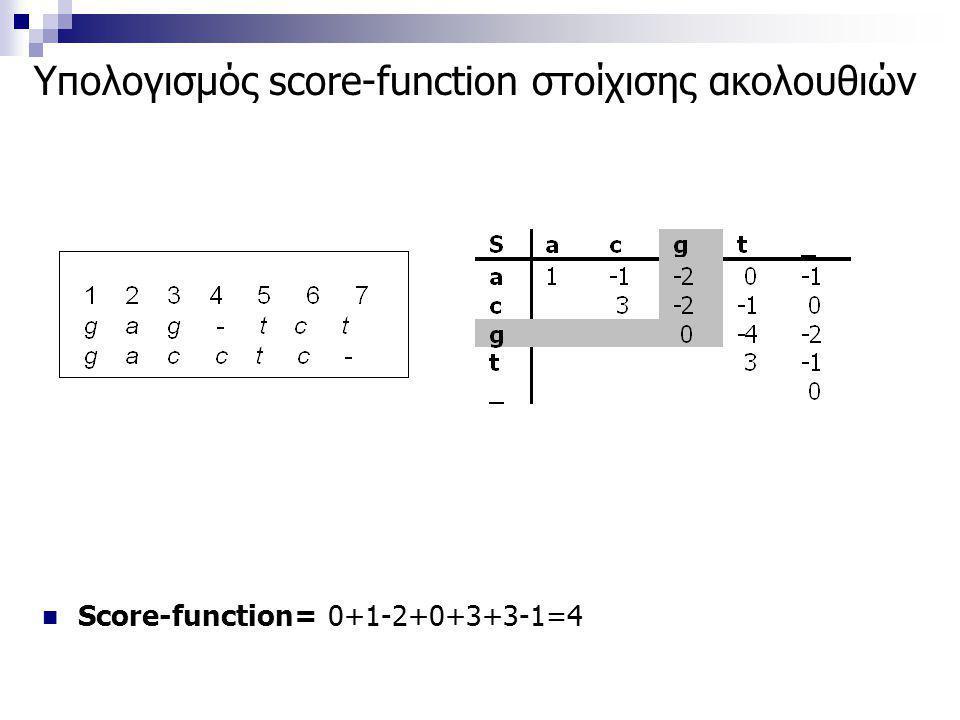 Υπολογισμός score-function στοίχισης ακολουθιών