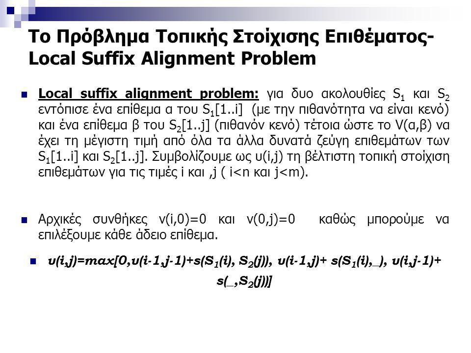 Το Πρόβλημα Τοπικής Στοίχισης Επιθέματος- Local Suffix Alignment Problem