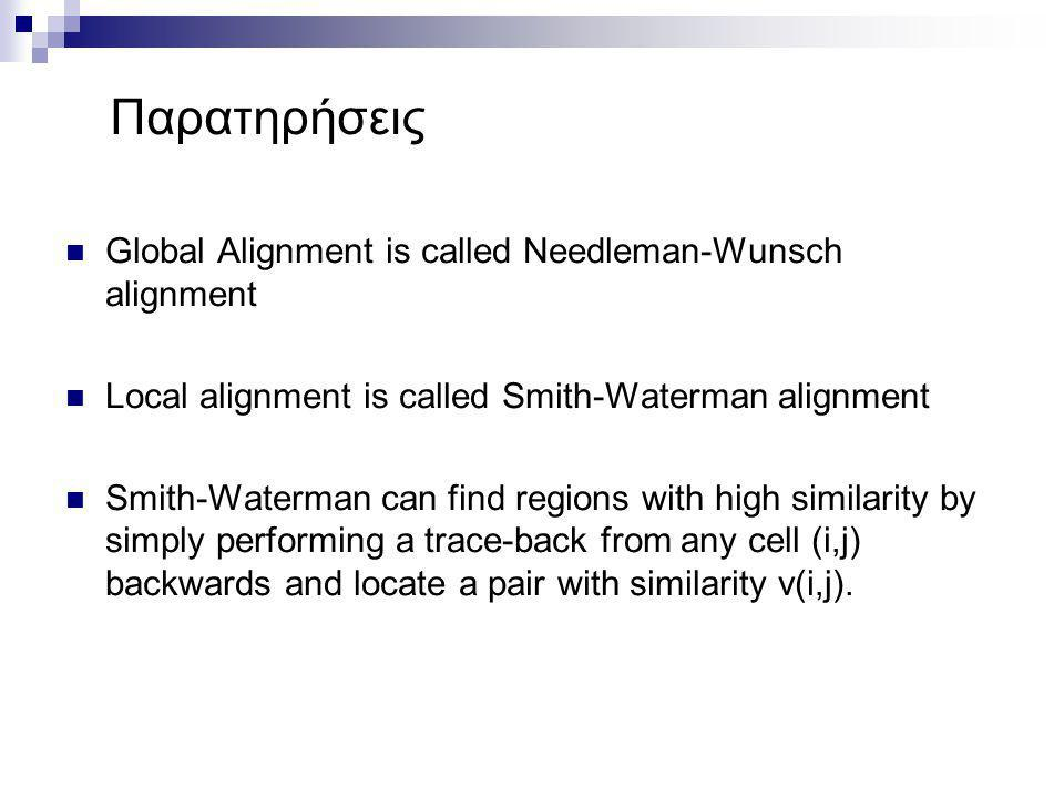 Παρατηρήσεις Global Alignment is called Needleman-Wunsch alignment