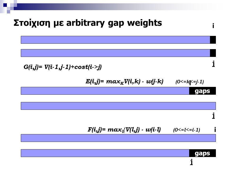 Στοίχιση με arbitrary gap weights