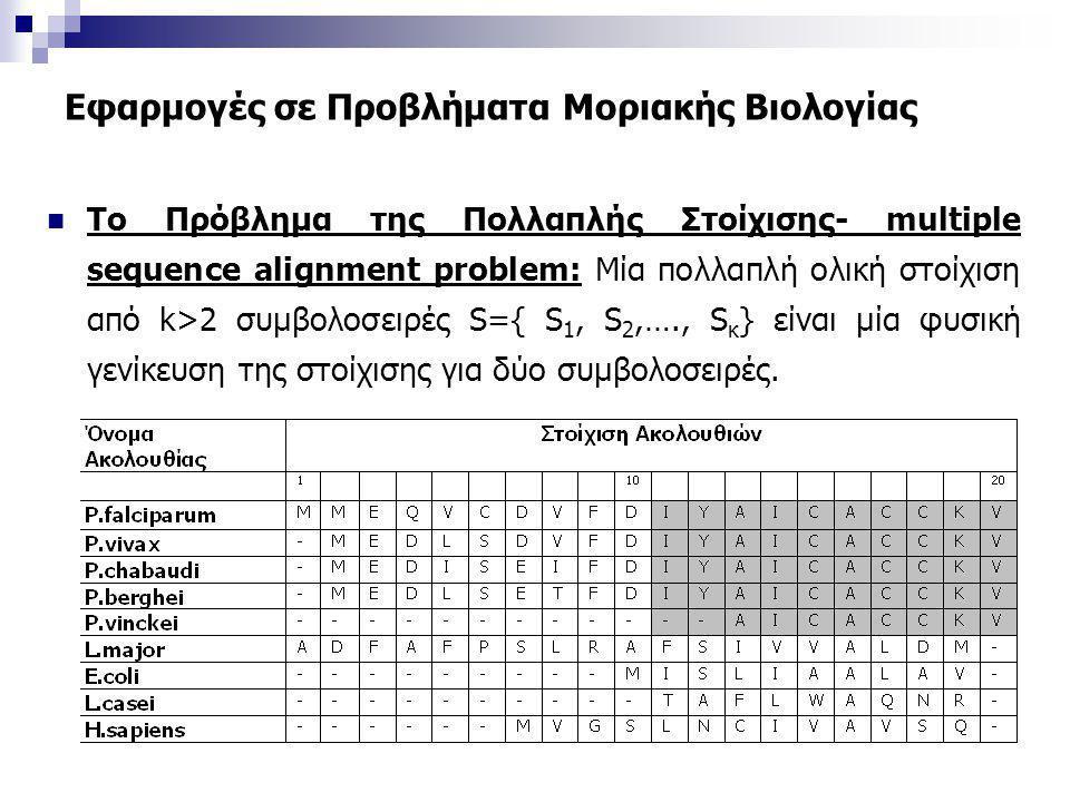 Εφαρμογές σε Προβλήματα Μοριακής Βιολογίας