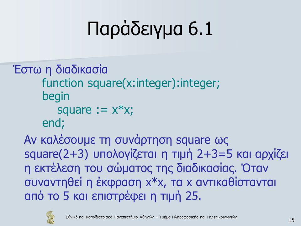 Παράδειγμα 6.1 Έστω η διαδικασία function square(x:integer):integer;