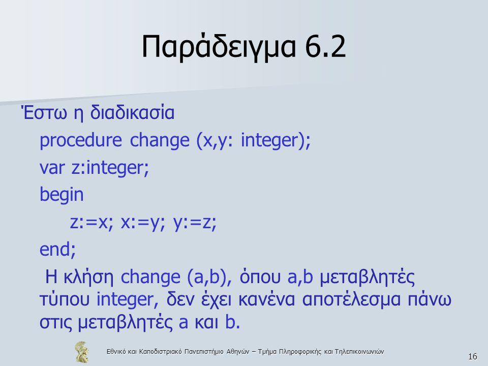 Παράδειγμα 6.2 Έστω η διαδικασία procedure change (x,y: integer);