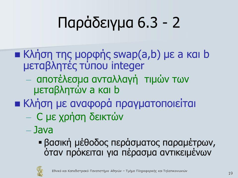 Παράδειγμα 6.3 - 2 Κλήση της μορφής swap(a,b) με a και b μεταβλητές τύπου integer. αποτέλεσμα ανταλλαγή τιμών των μεταβλητών a και b.