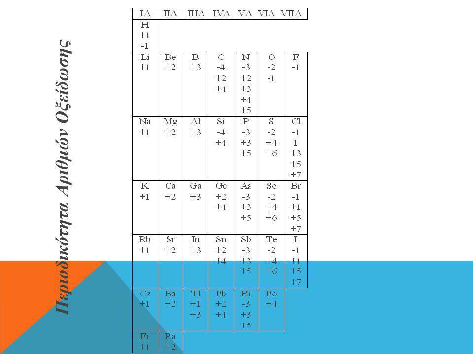 Περιοδικότητα Αριθμών Οξείδωσης
