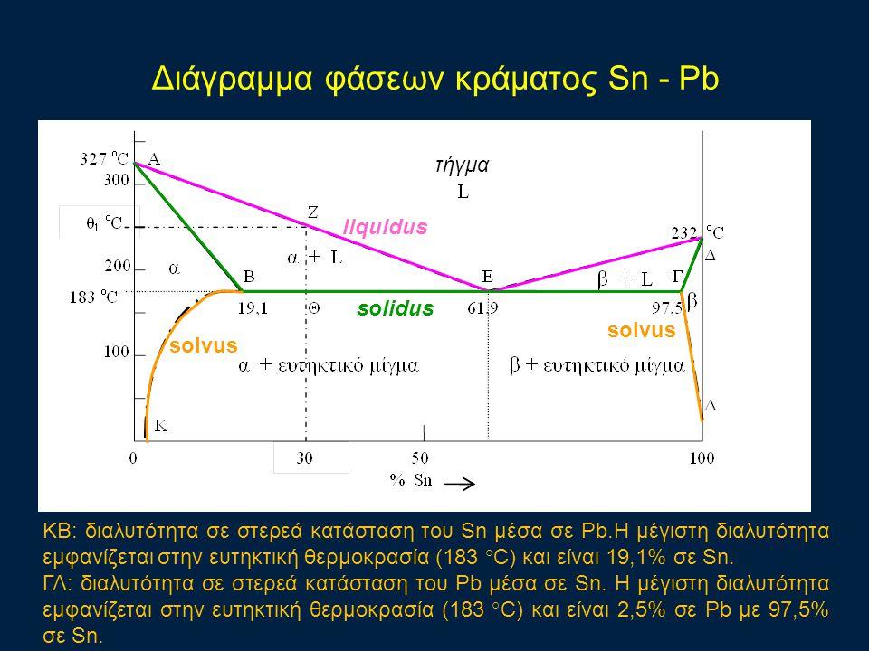Διάγραμμα φάσεων κράματος Sn - Pb