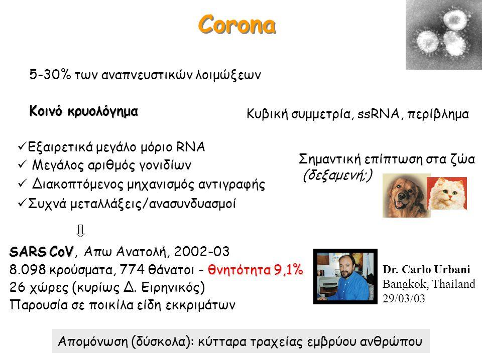 Corona 5-30% των αναπνευστικών λοιμώξεων Κοινό κρυολόγημα