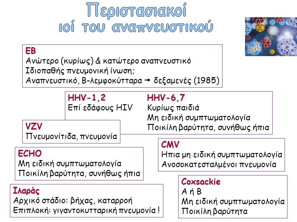 Περιστασιακοί ιοί του αναπνευστικού