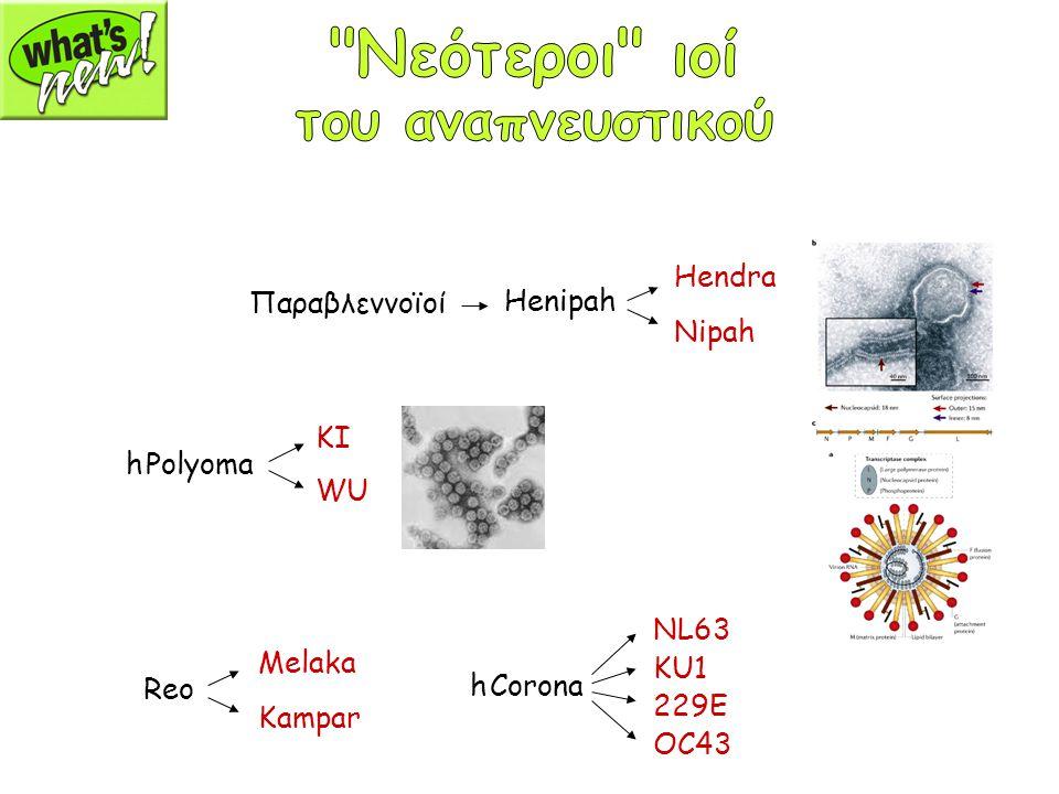 Νεότεροι ιοί του αναπνευστικού