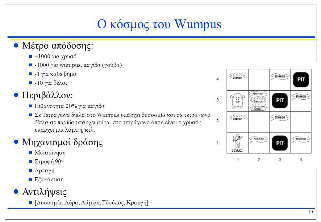 Ο κόσμος του Wumpus Μέτρο απόδοσης: Περιβάλλον: Μηχανισμοί δράσης