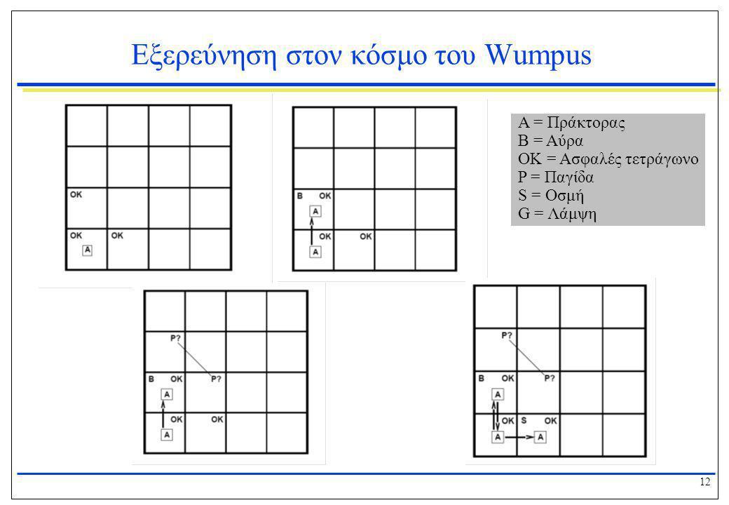 Εξερεύνηση στον κόσμο του Wumpus