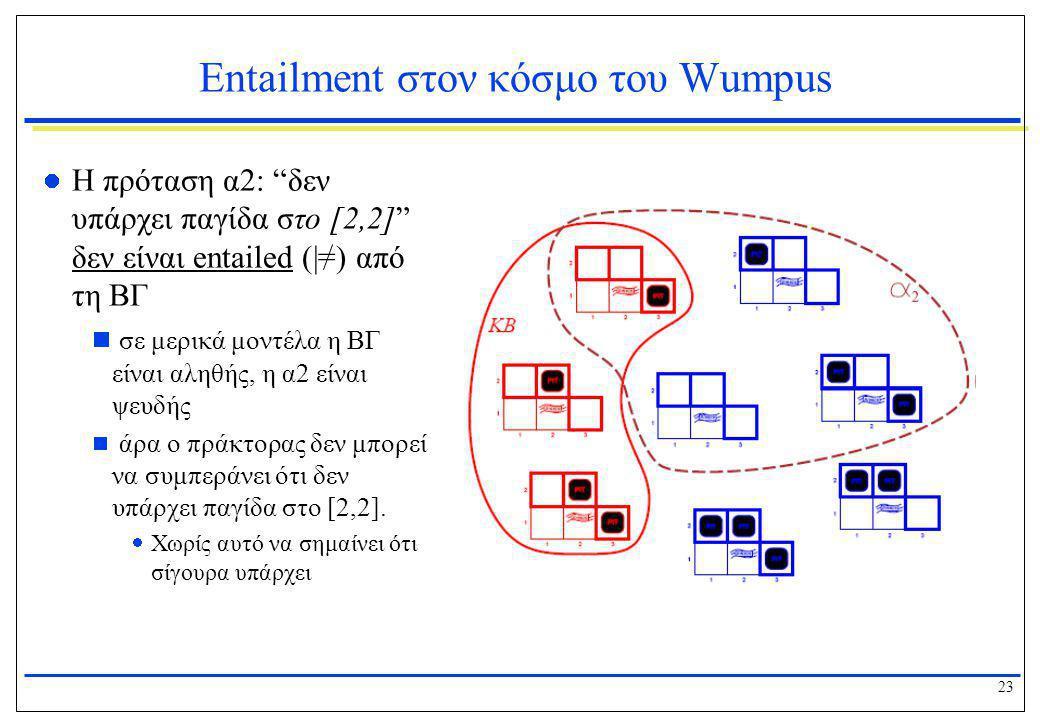 Entailment στον κόσμο του Wumpus