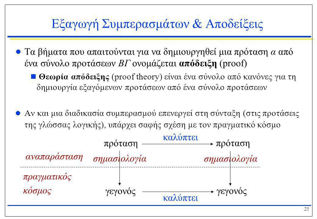 Εξαγωγή Συμπερασμάτων & Αποδείξεις