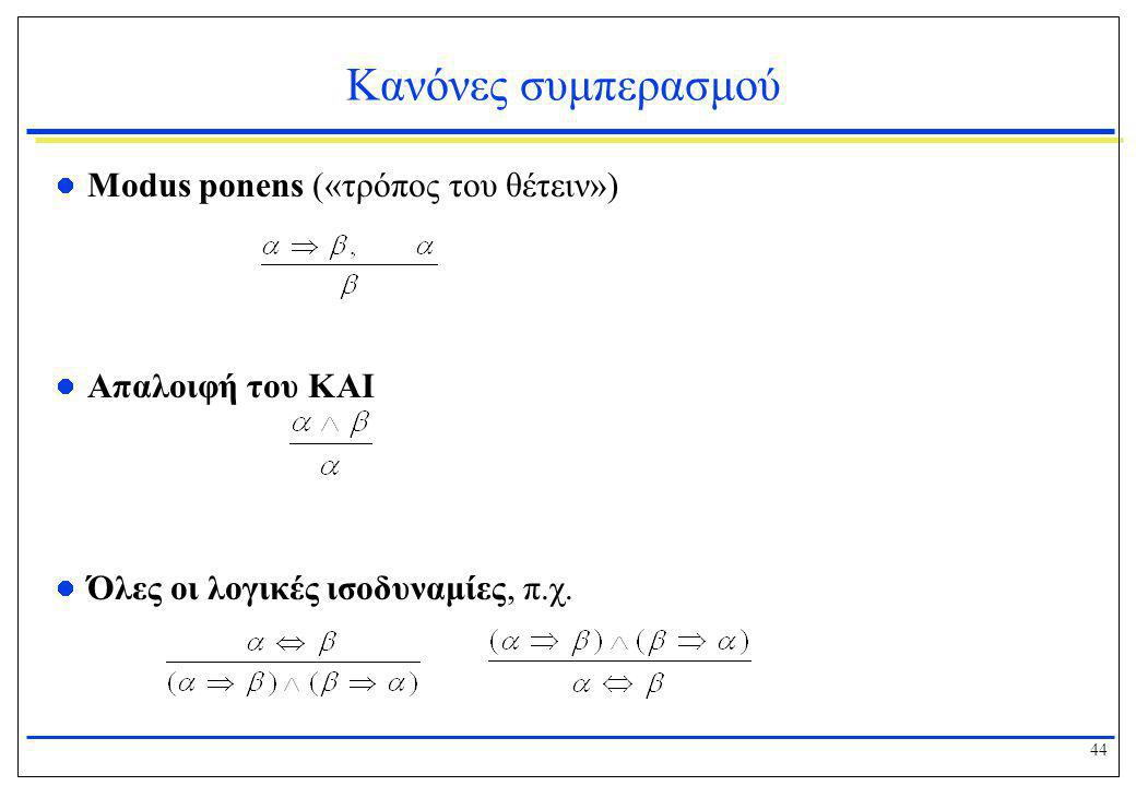 Κανόνες συμπερασμού Modus ponens («τρόπος του θέτειν»)