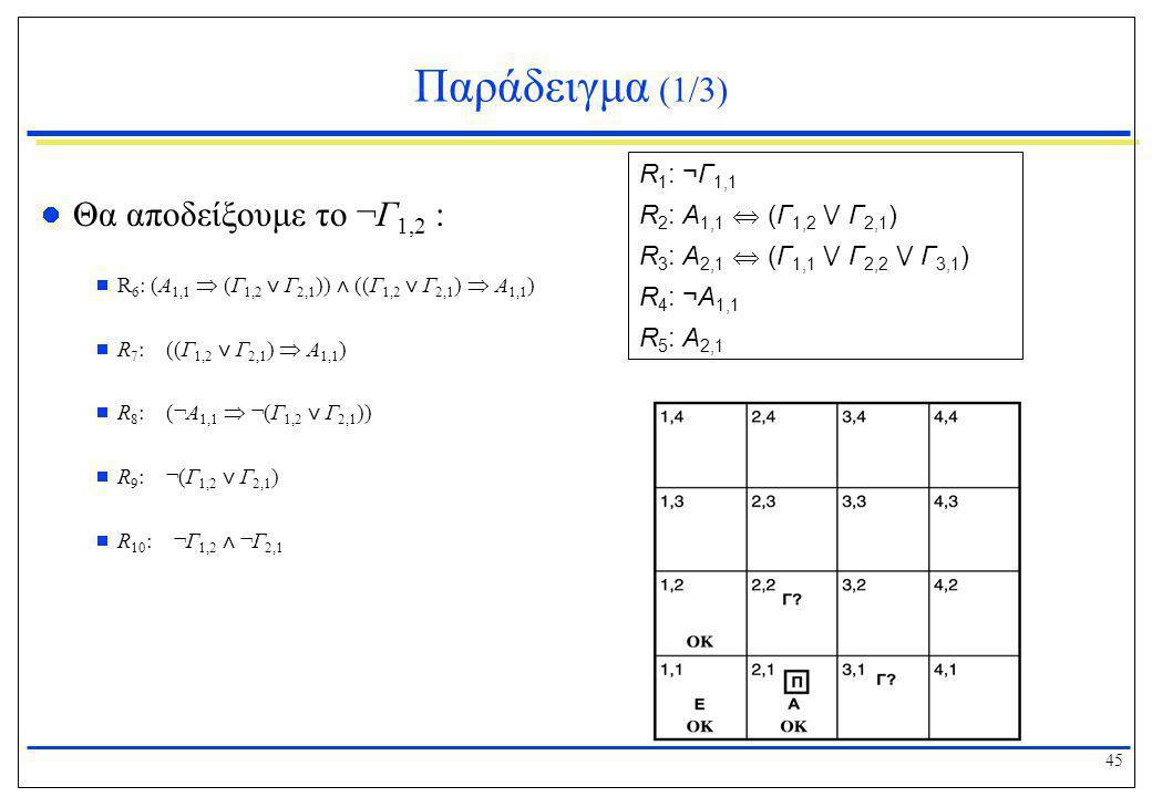 Παράδειγμα (1/3) Θα αποδείξουμε το ¬Γ1,2 : R1: ¬Γ1,1