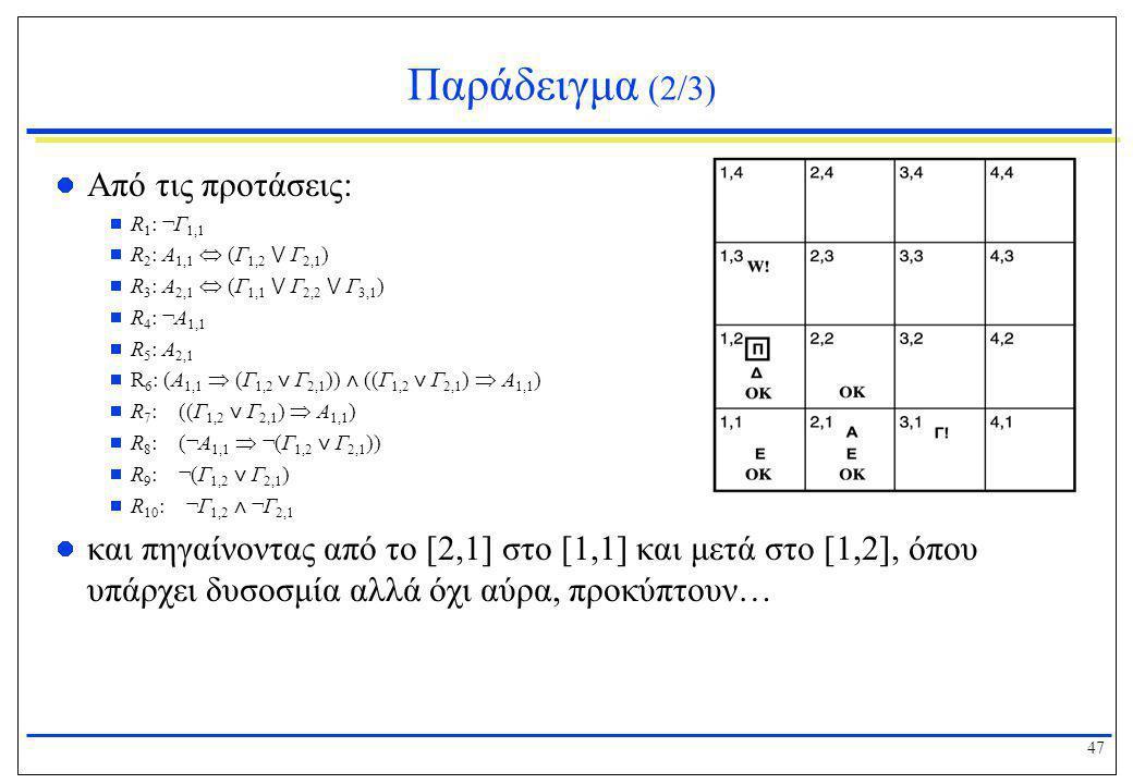 Παράδειγμα (2/3) Από τις προτάσεις: