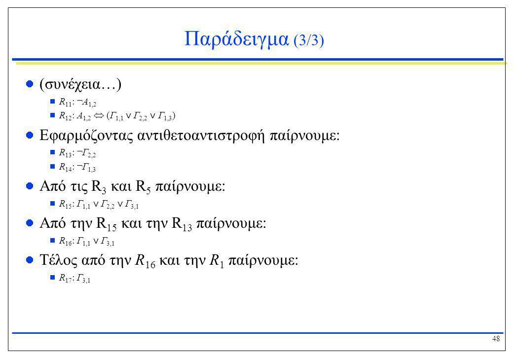 Παράδειγμα (3/3) (συνέχεια…)