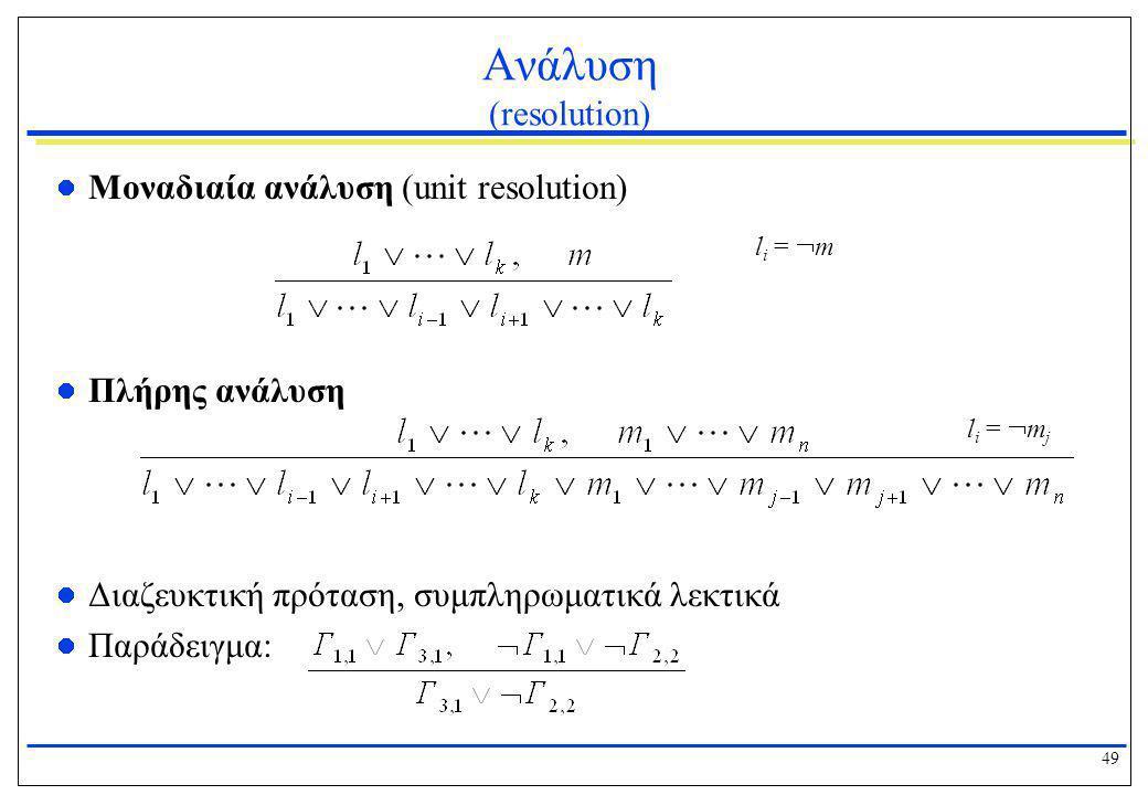 Ανάλυση (resolution) Μοναδιαία ανάλυση (unit resolution)