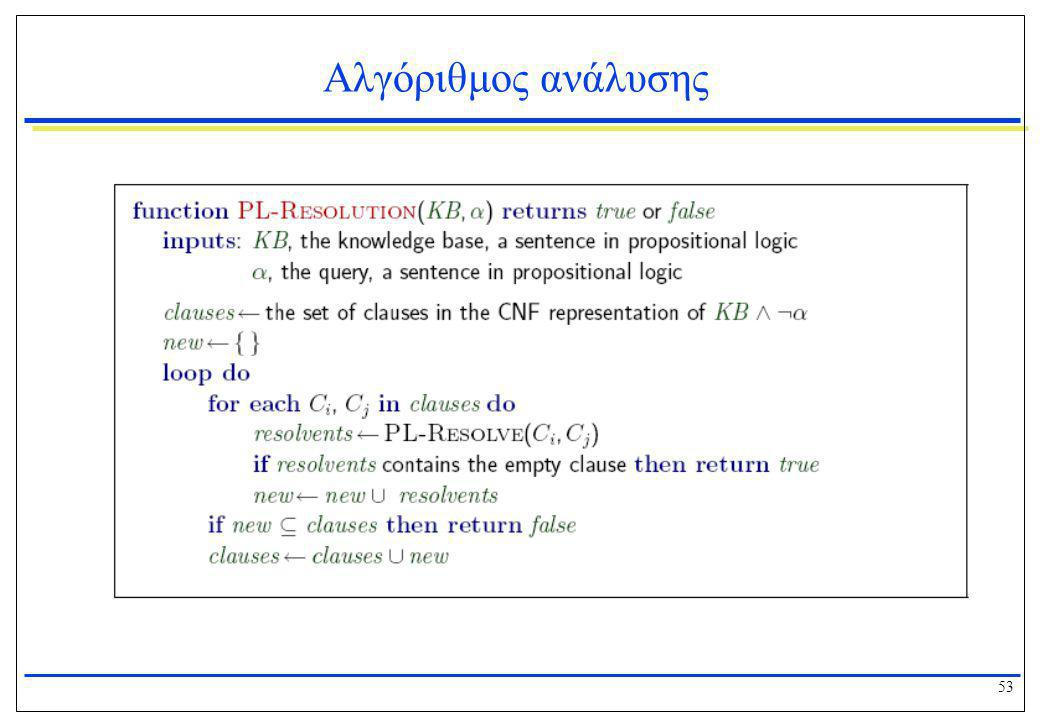 Αλγόριθμος ανάλυσης
