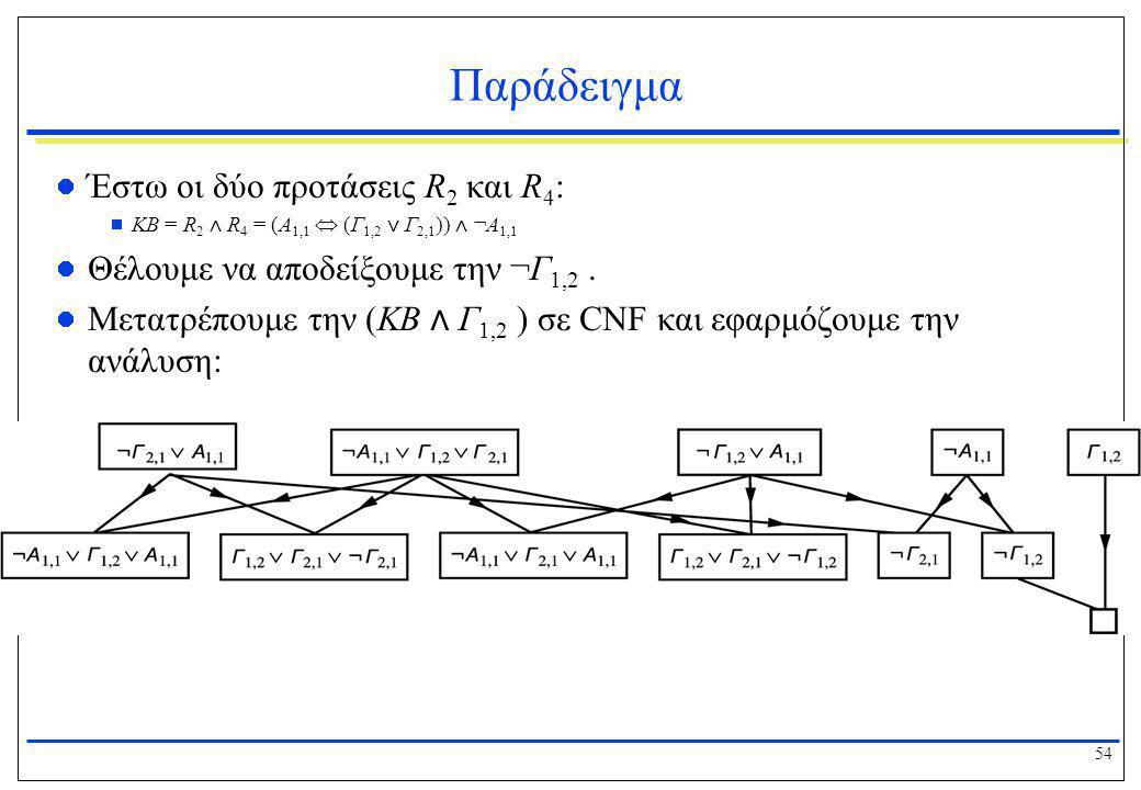Παράδειγμα Έστω οι δύο προτάσεις R2 και R4: