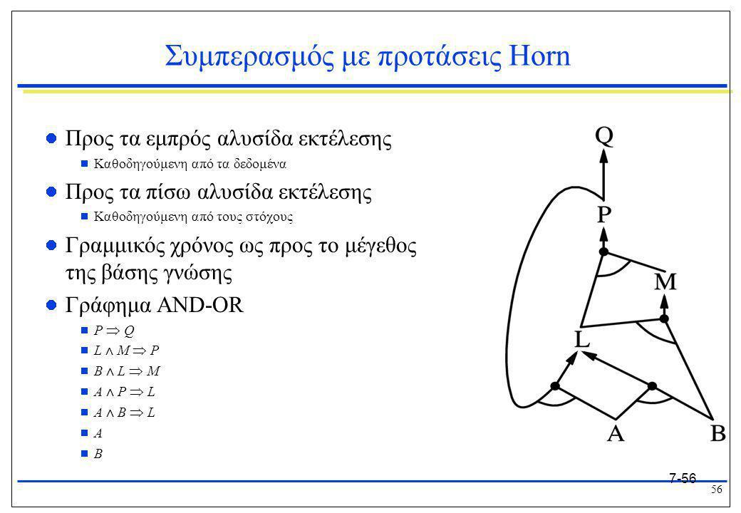 Συμπερασμός με προτάσεις Horn
