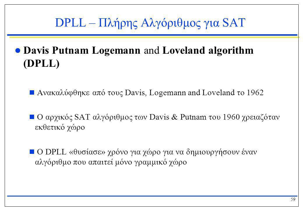 DPLL – Πλήρης Αλγόριθμος για SAT