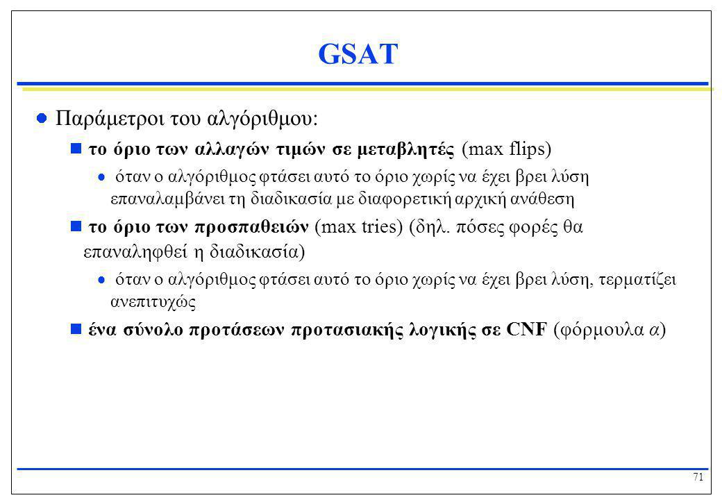 GSAT Παράμετροι του αλγόριθμου: