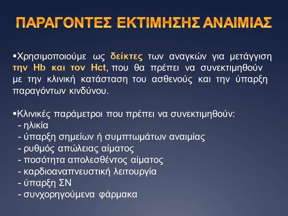 ΠΑΡΑΓΟΝΤΕΣ ΕΚΤΙΜΗΣΗΣ ΑΝΑΙΜΙΑΣ