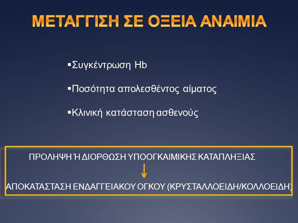 ΜΕΤΑΓΓΙΣΗ ΣΕ ΟΞΕΙΑ ΑΝΑΙΜΙΑ