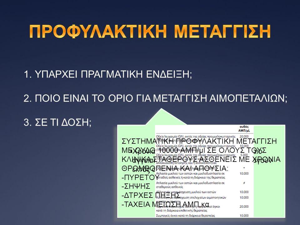 ΠΡΟΦΥΛΑΚΤΙΚΗ ΜΕΤΑΓΓΙΣΗ