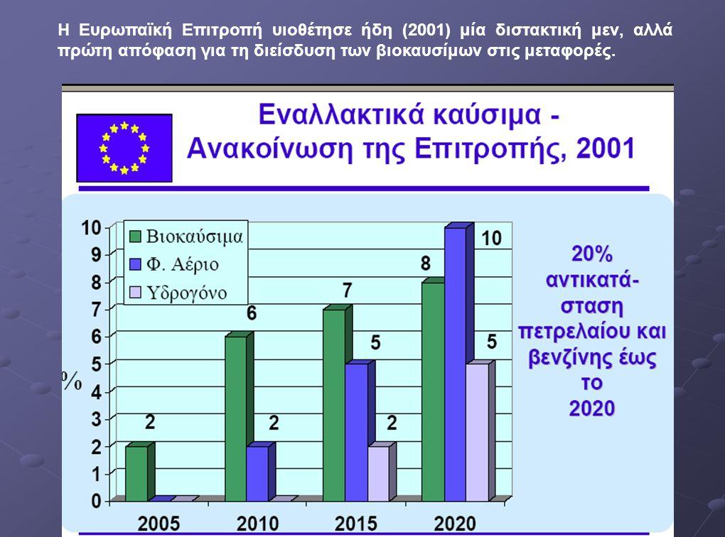 Η Ευρωπαϊκή Επιτροπή υιοθέτησε ήδη (2001) μία διστακτική μεν, αλλά πρώτη απόφαση για τη διείσδυση των βιοκαυσίμων στις μεταφορές.