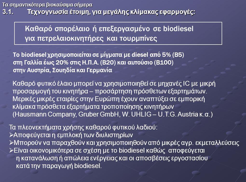 Καθαρό σπορέλαιο ή επεξεργασμένο σε biodiesel