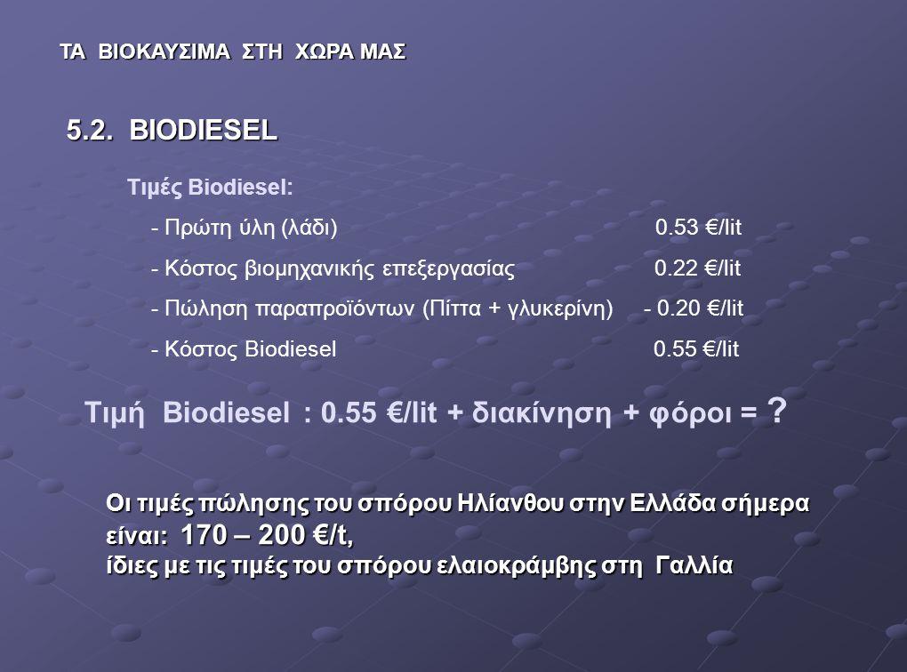 Τιμή Biodiesel : 0.55 €/lit + διακίνηση + φόροι =