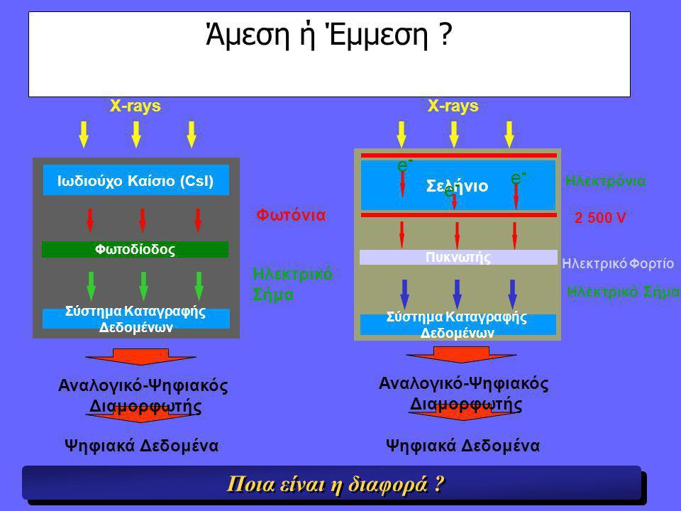 Άμεση ή Έμμεση Ποια είναι η διαφορά e- X-rays X-rays Σελήνιο