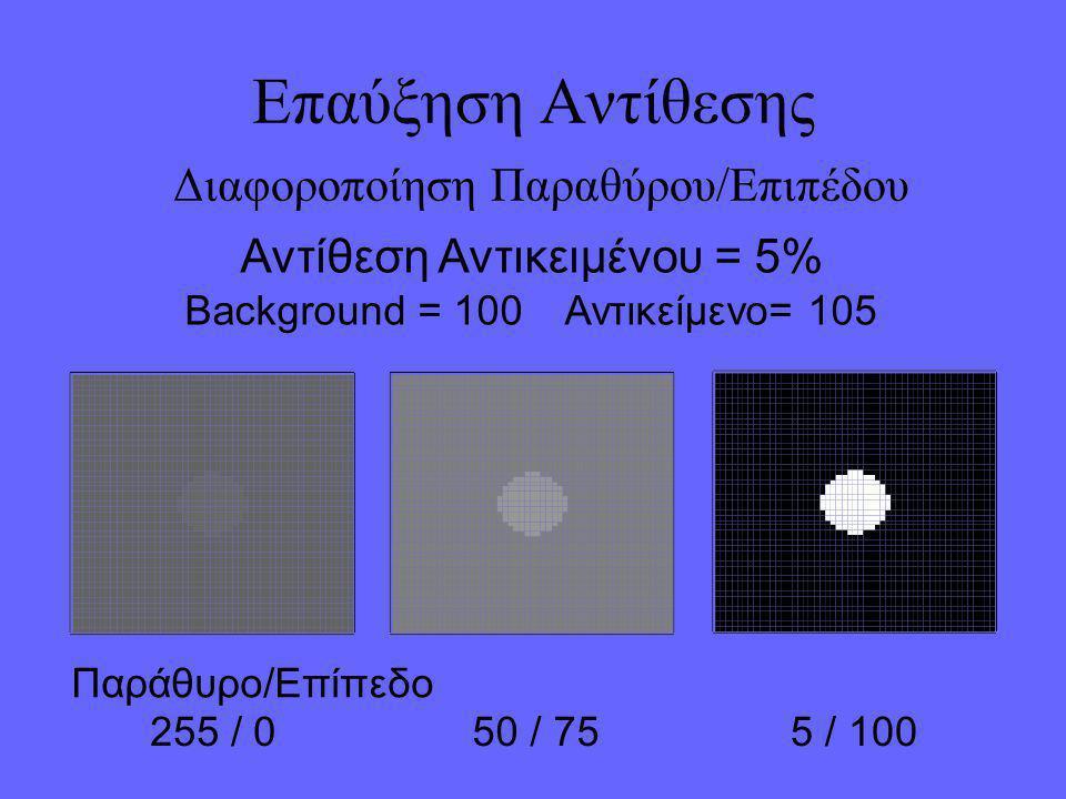 Επαύξηση Αντίθεσης Διαφοροποίηση Παραθύρου/Επιπέδου