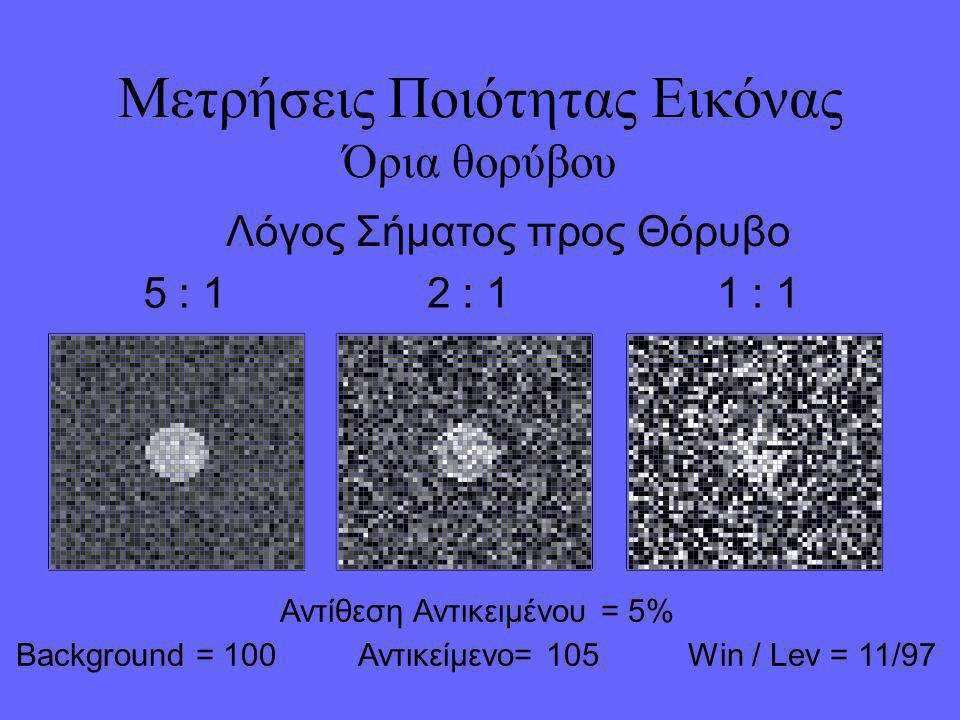 Μετρήσεις Ποιότητας Εικόνας Όρια θορύβου