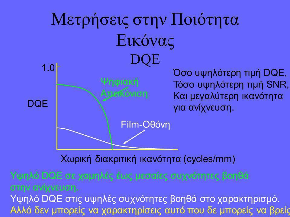 Μετρήσεις στην Ποιότητα Εικόνας DQE