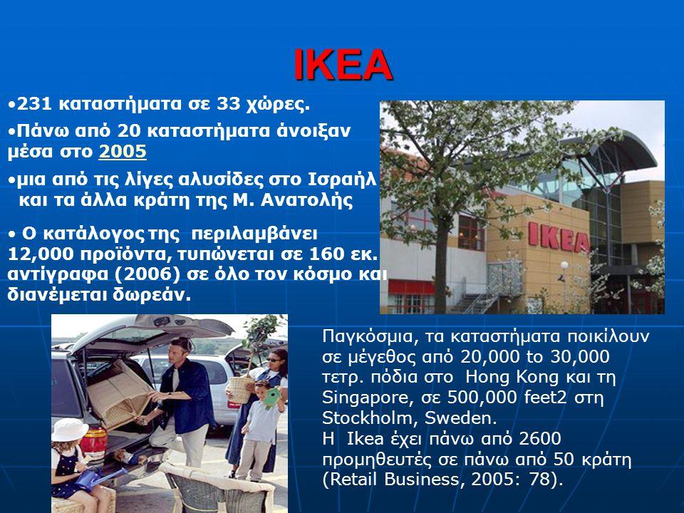 ΙΚΕΑ 231 καταστήματα σε 33 χώρες.