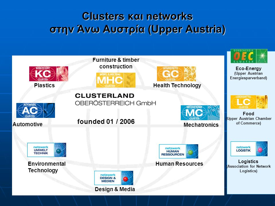 Clusters και networks στην Άνω Αυστρία (Upper Austria)